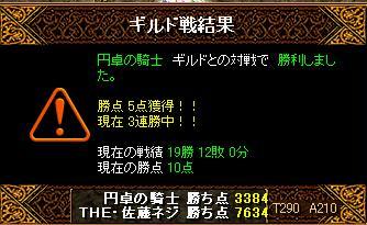 佐藤ネジGV結果9月28日