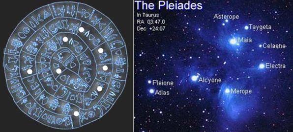 プレイアデス星座 ワトソン図