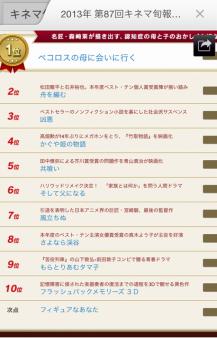 2014-01-15日本映画