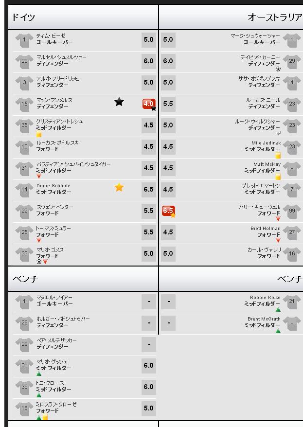 ドイツ 対 オーストラリア リポート - Goal.com_1301497465166