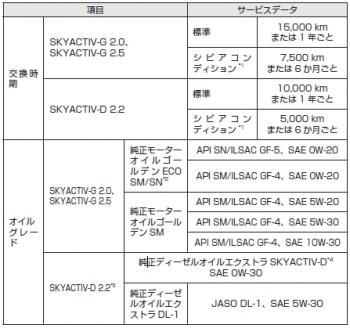 oil_convert_20130227234908.jpg