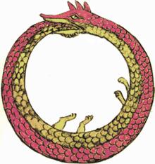 ウロボロスの蛇