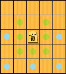 盲虎_move+