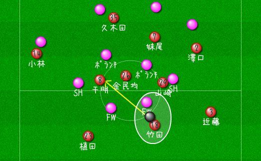 竹田のファインプレイ