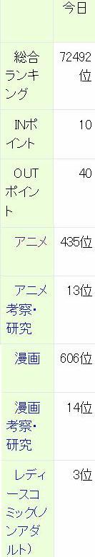130909ブログ村総01