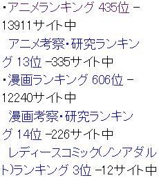 130909ブログ村総1