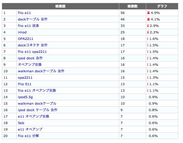 スクリーンショット(2012-03-10 22.50.54)