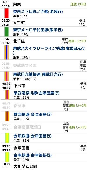 大川ダム公園経路