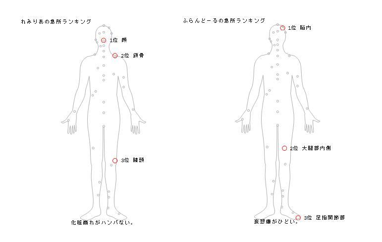kyusho_scarets.jpg