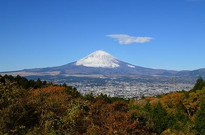 御殿場と富士山
