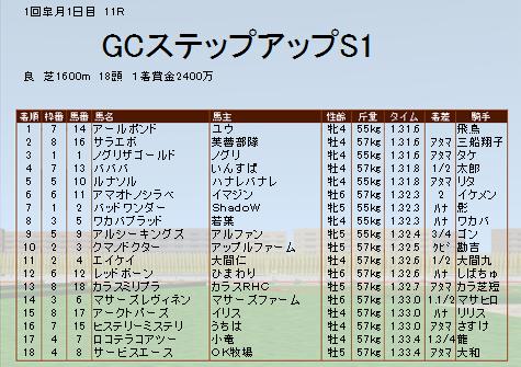 GCSS結果3