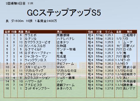 GCSS結果4