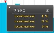 CPU消耗