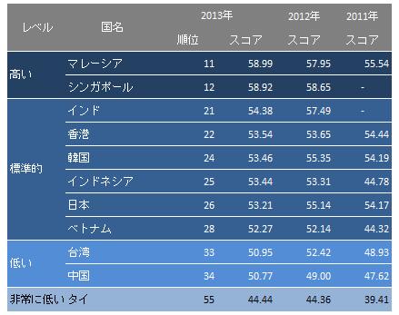 EF_2013_1.png