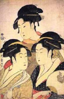 喜多川歌麿の「寛政三美人」