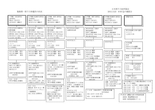 gennpatumikata0544