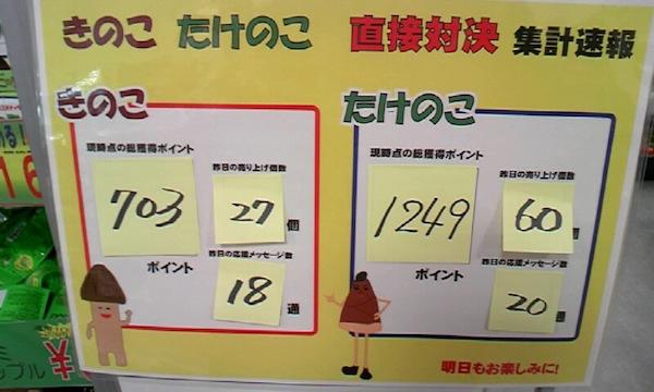 kinokotyuusyouri2023