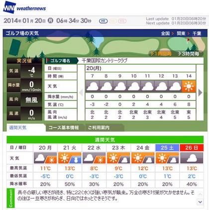 千葉国際天気2