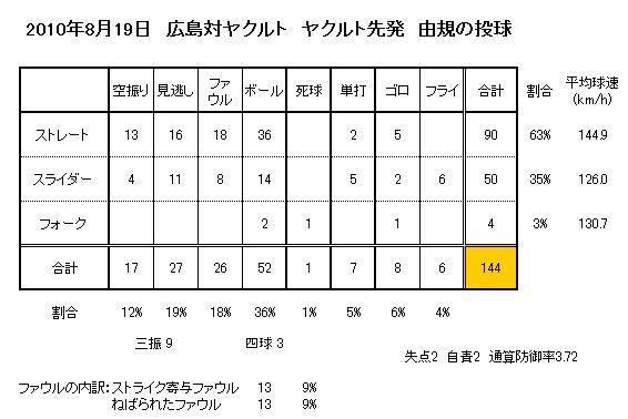 0819Yoshinori.jpg
