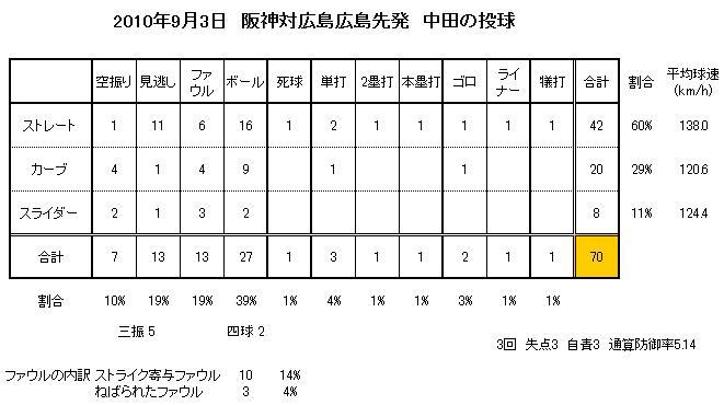 0903Nakata.jpg
