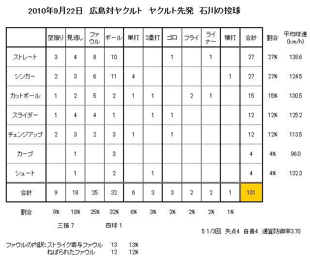 0922Ishikawa.jpg