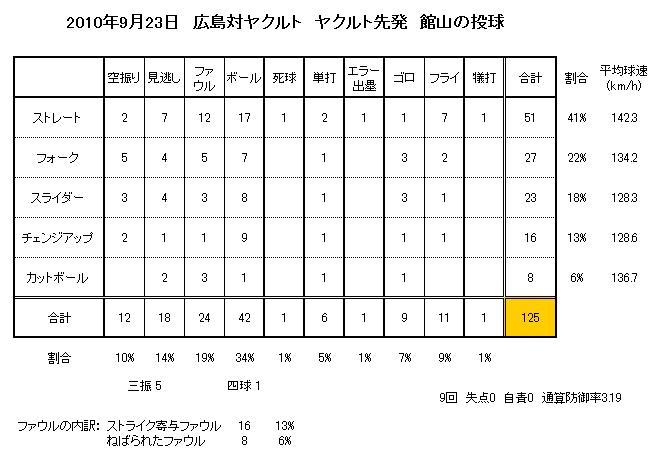 0923Tateyama.jpg