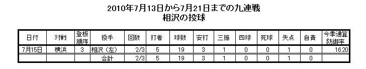 aizawa_1.jpg
