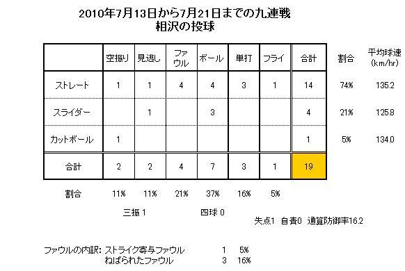 aizawa_2.jpg