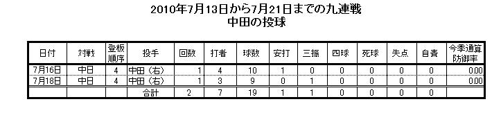 nakata_1.jpg