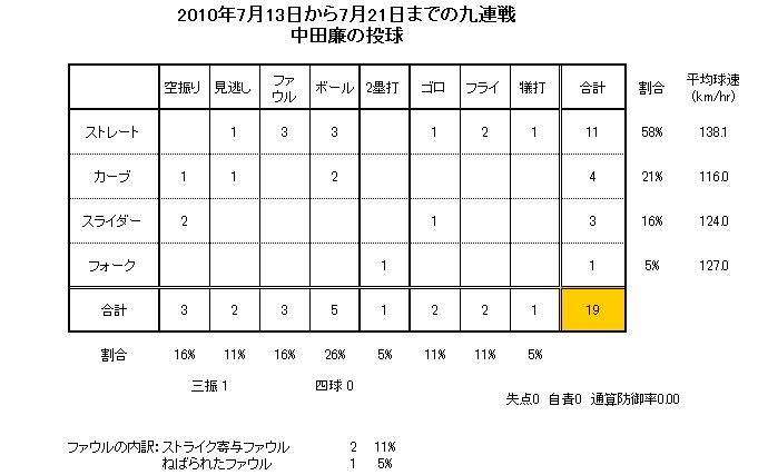 nakata_2.jpg
