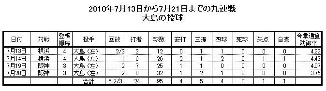 oshima_1.jpg