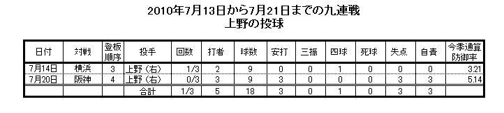 ueno_1.jpg