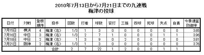 umetsu_1.jpg