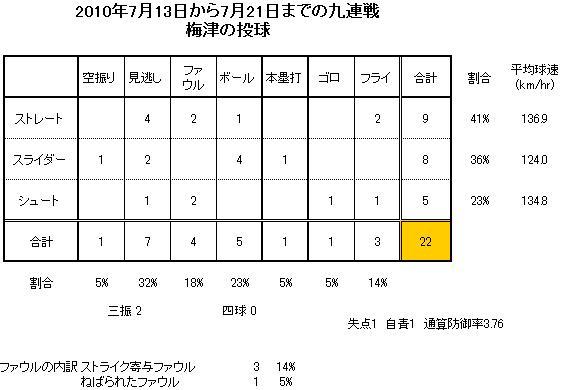umetsu_2.jpg