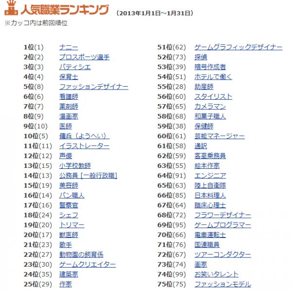 SnapCrab_NoName_2013-2-17_13-38-19_No-00.png