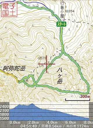 130203阿弥陀岳北稜ルートデータ