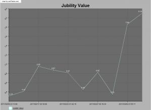 jubilitygraph.jpg