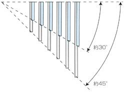 size-slant03[1]