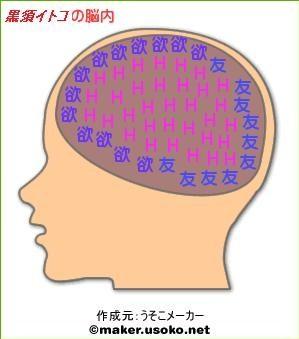 黒須のイトコの脳内
