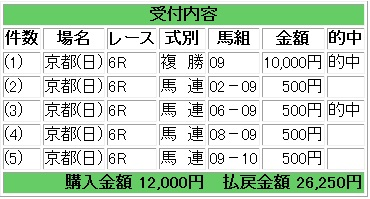20141130kyo6r.jpg