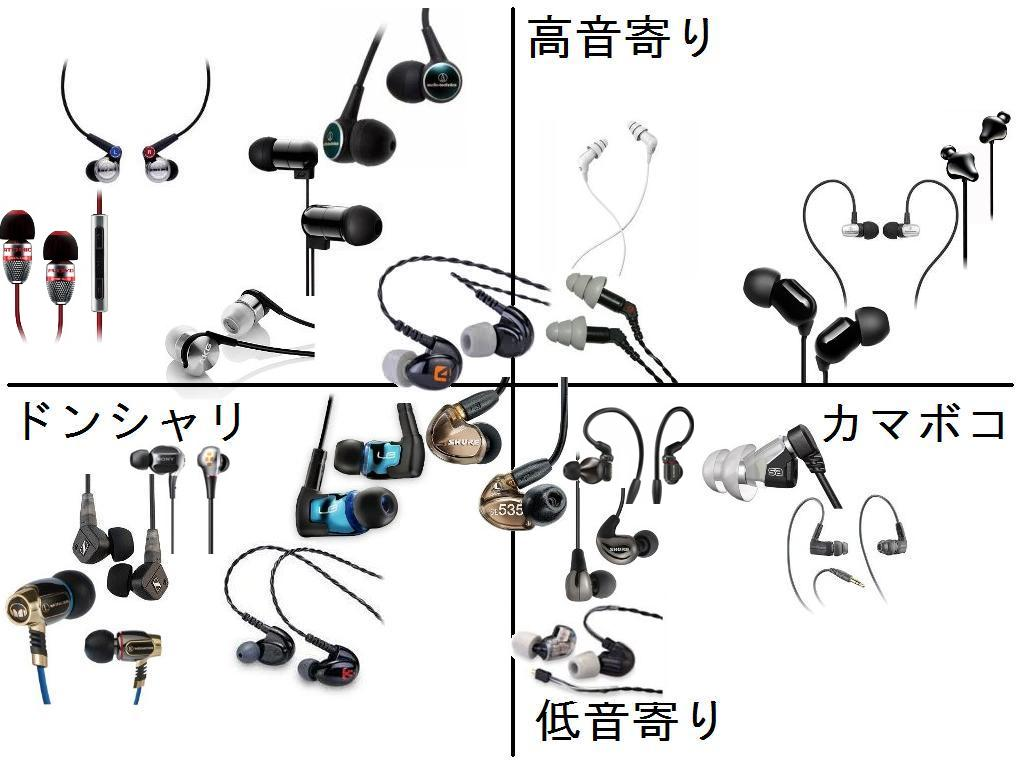 earphone bunpu2