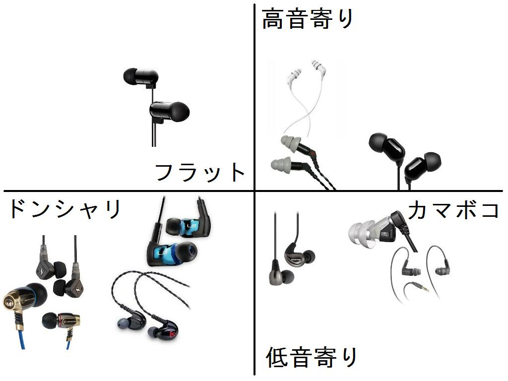 earphone bunpu