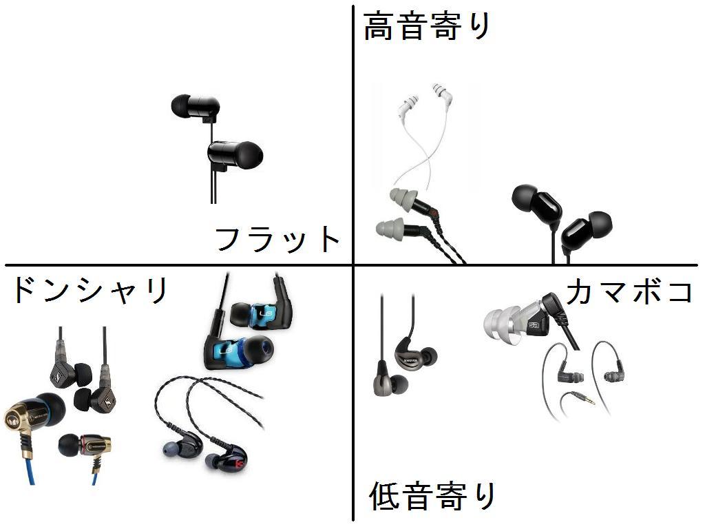 earphone bunpu