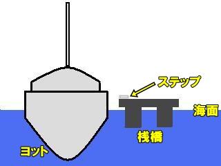 断面図(説明
