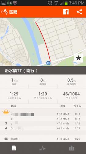 治水橋TT