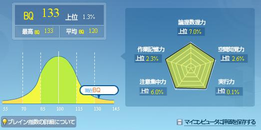 Chart_5_31_5_30.jpg
