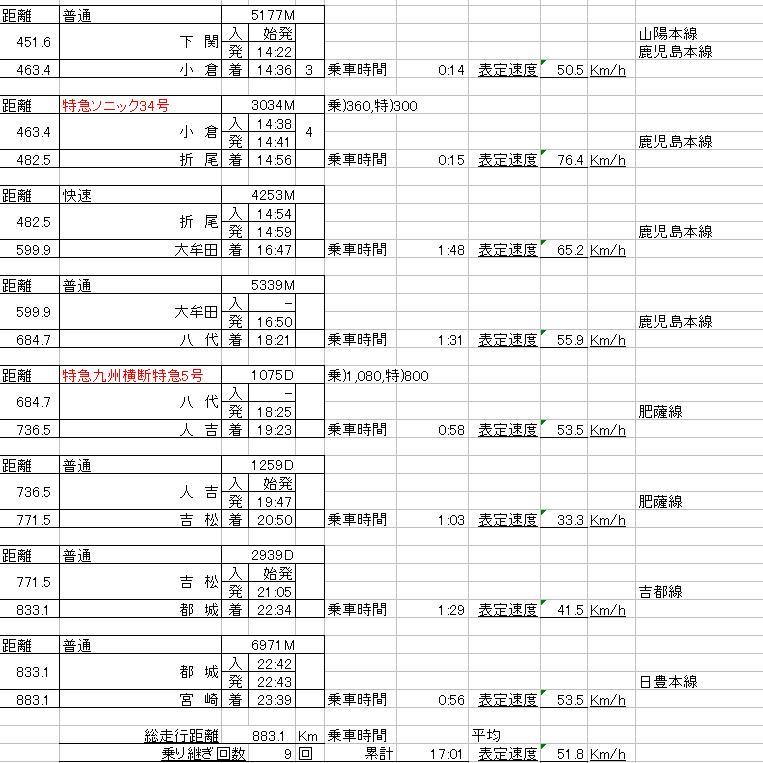 20111203-hitoyoshi-miyazaki.jpg