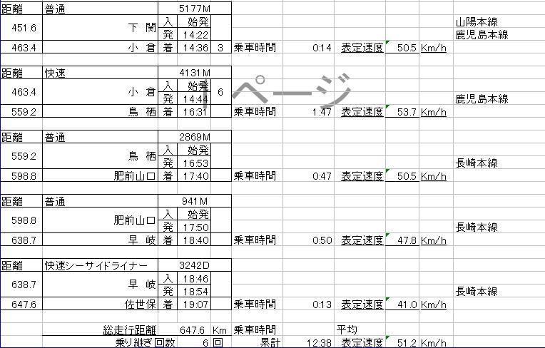 20111203-sasebo_t.jpg