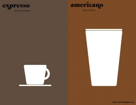Paris vs NewYork_coffee