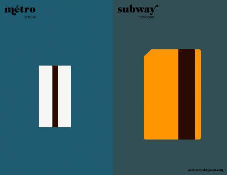 Paris vs NewYork_metro